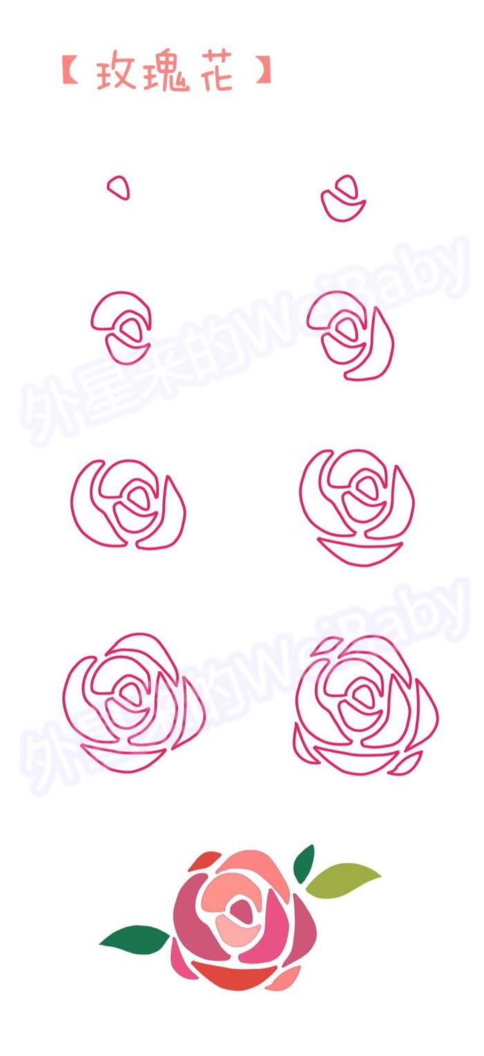我来发个玫瑰花的简单画法,用来做装饰简单实用哦~~!